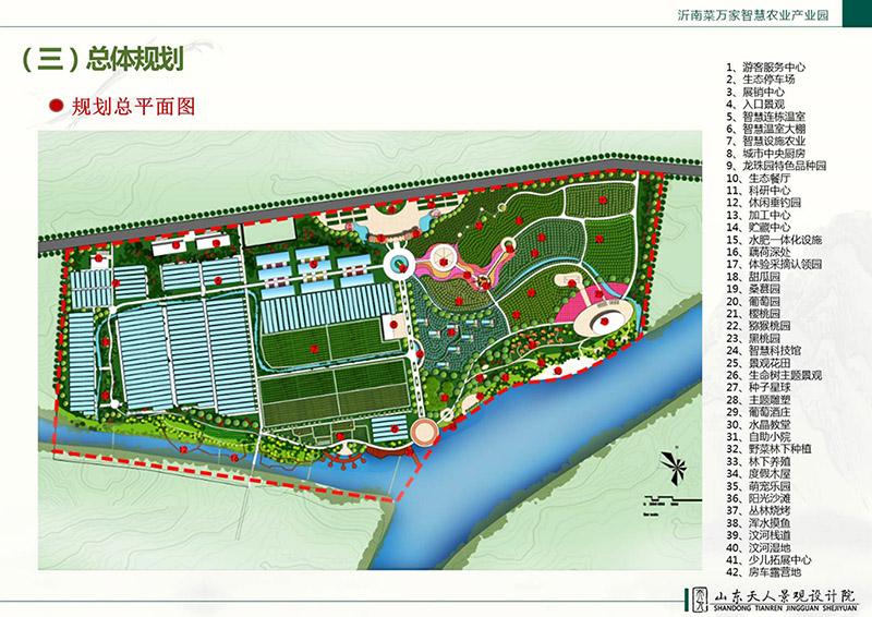 菜万家生态农业产业园规划